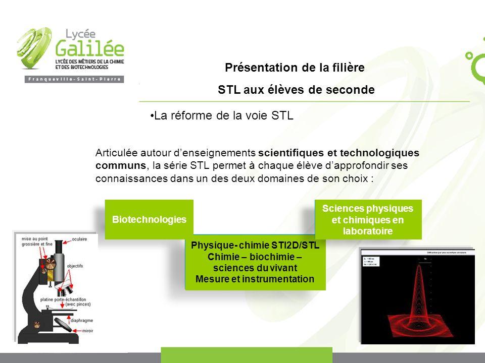 Présentation de la filière STL aux élèves de seconde Articulée autour denseignements scientifiques et technologiques communs, la série STL permet à ch