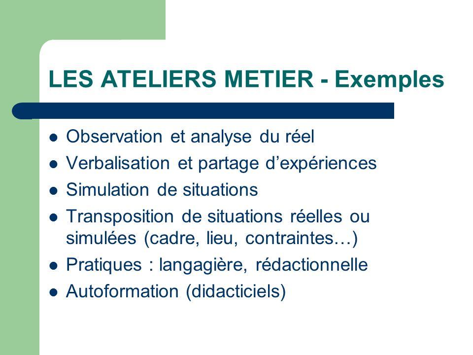 LES ATELIERS METIER - Exemples Observation et analyse du réel Verbalisation et partage dexpériences Simulation de situations Transposition de situatio