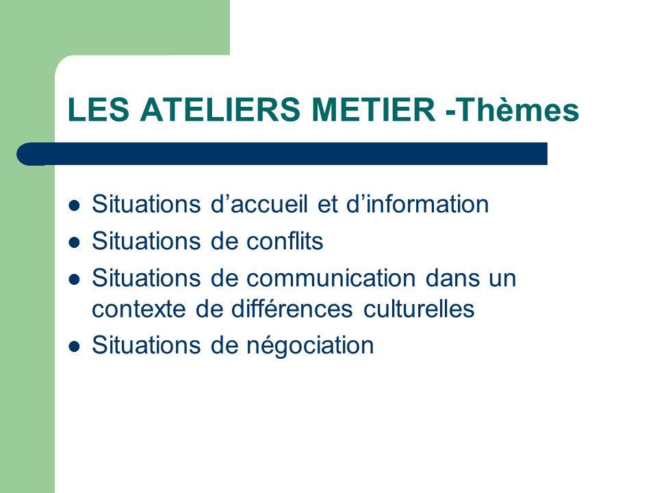 LES ATELIERS METIER -Thèmes Situations daccueil et dinformation Situations de conflits Situations de communication dans un contexte de différences cul