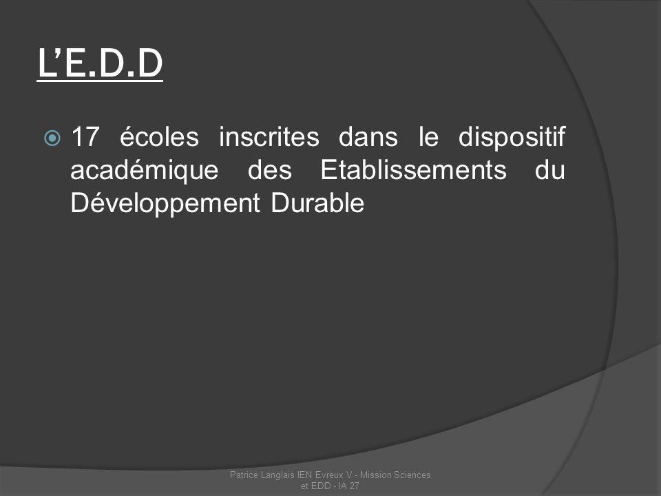 Le groupe sciences Celui-ci est composé dun noyau de 5 conseillers pédagogiques et de deux MATICE très investis dans la mission départementale.