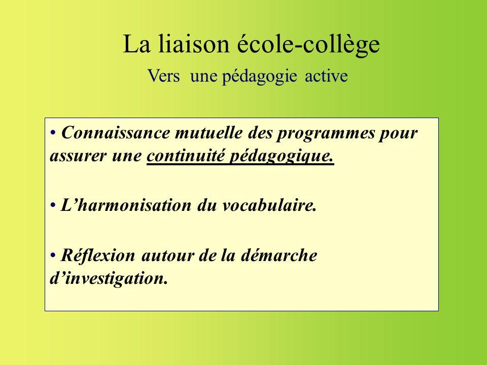 La liaison école-collège Vers une pédagogie active Connaissance mutuelle des programmes pour assurer une continuité pédagogique. Lharmonisation du voc