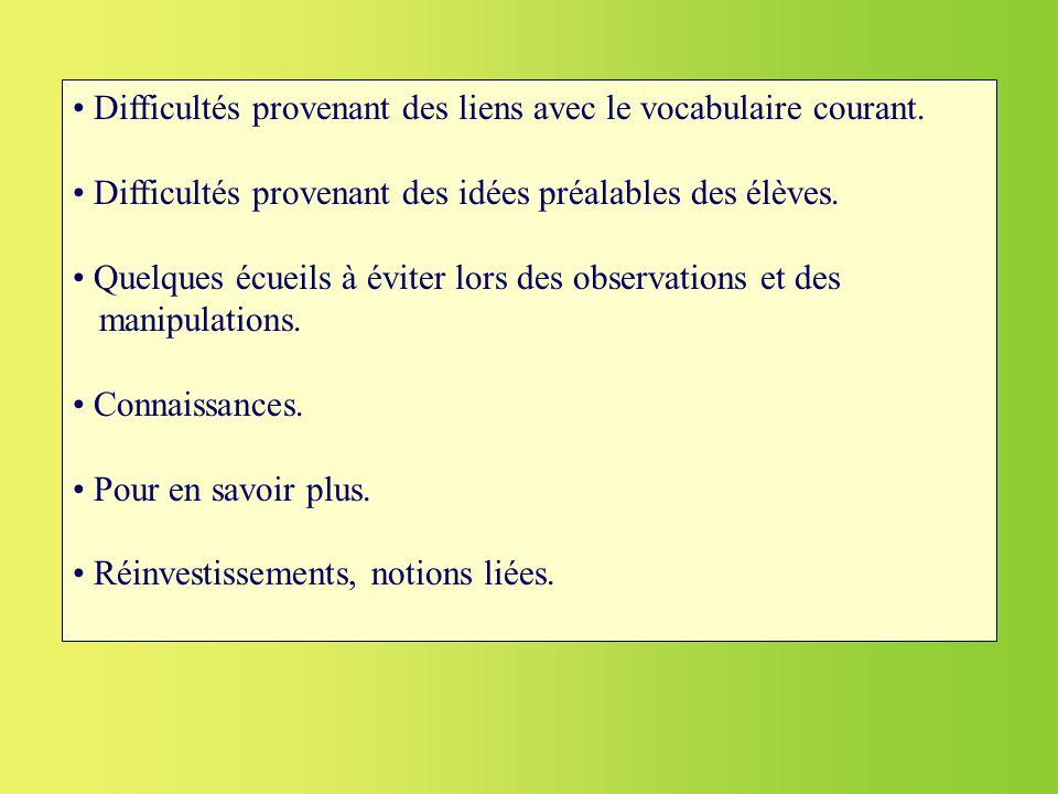 Difficultés provenant des liens avec le vocabulaire courant. Difficultés provenant des idées préalables des élèves. Quelques écueils à éviter lors des