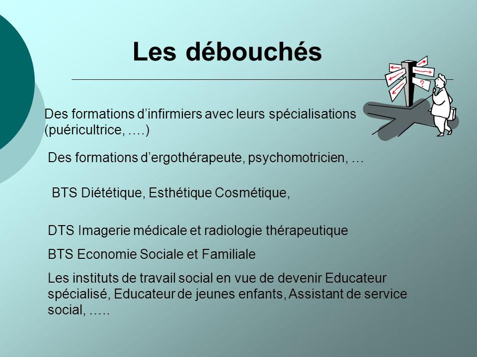 Léquipe enseignante ST2S Du lycée Claude Monet Vous remercie