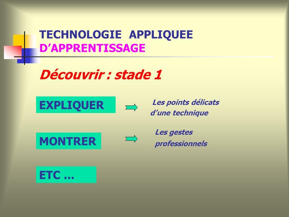 Découvrir : stade 1 EXPLIQUER Les points délicats dune technique MONTRER Les gestes professionnels ETC...