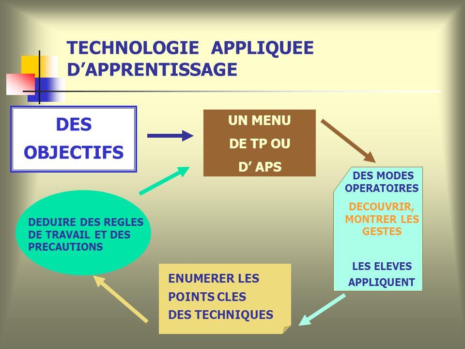 DES OBJECTIFS TECHNOLOGIE APPLIQUEE DAPPRENTISSAGE DES MODES OPERATOIRES DECOUVRIR, MONTRER LES GESTES LES ELEVES APPLIQUENT ENUMERER LES POINTS CLES DES TECHNIQUES UN MENU DE TP OU D APS DEDUIRE DES REGLES DE TRAVAIL ET DES PRECAUTIONS