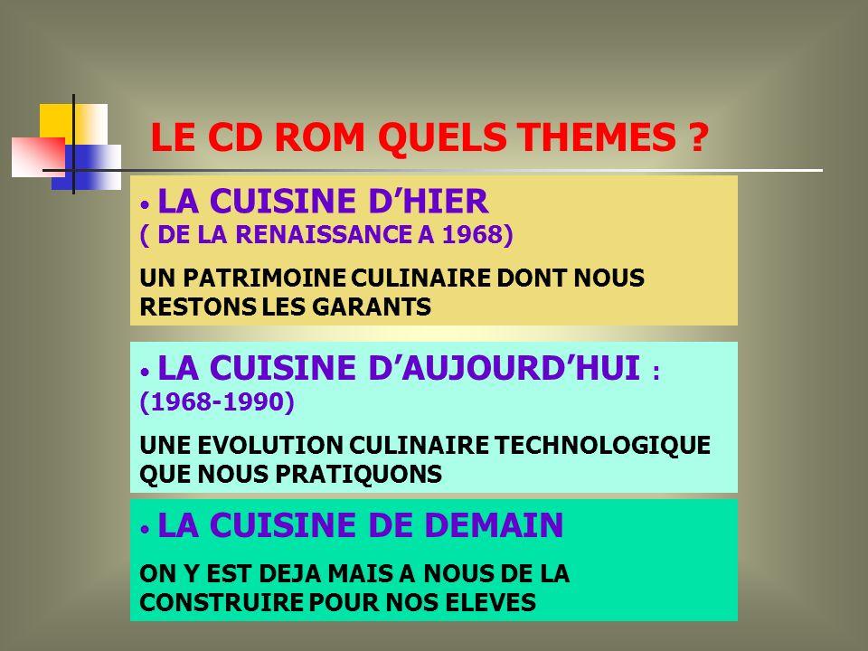 LA CUISINE DHIER ( DE LA RENAISSANCE A 1968) UN PATRIMOINE CULINAIRE DONT NOUS RESTONS LES GARANTS LE CD ROM QUELS THEMES .