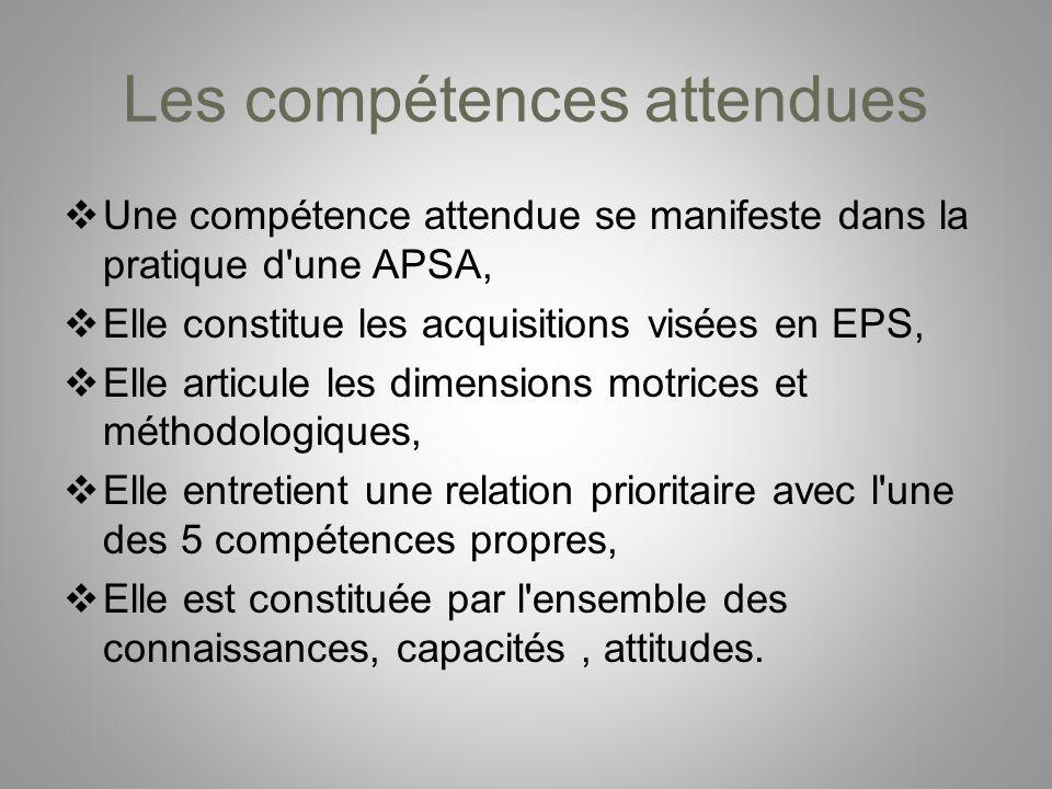 Les compétences attendues Une compétence attendue se manifeste dans la pratique d'une APSA, Elle constitue les acquisitions visées en EPS, Elle articu
