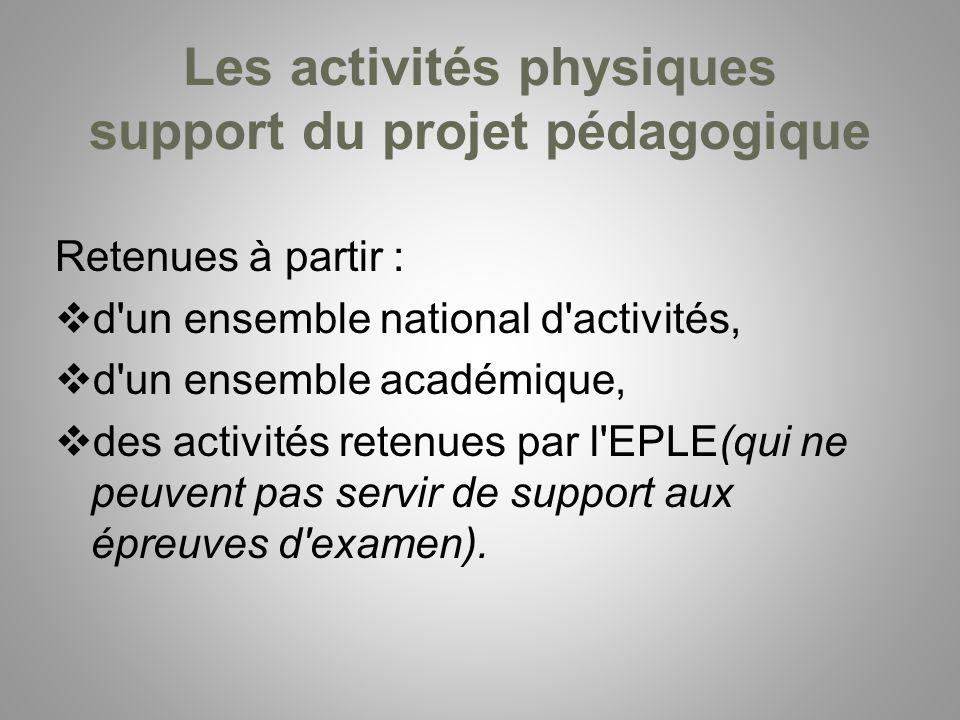 Les activités physiques support du projet pédagogique Retenues à partir : d'un ensemble national d'activités, d'un ensemble académique, des activités