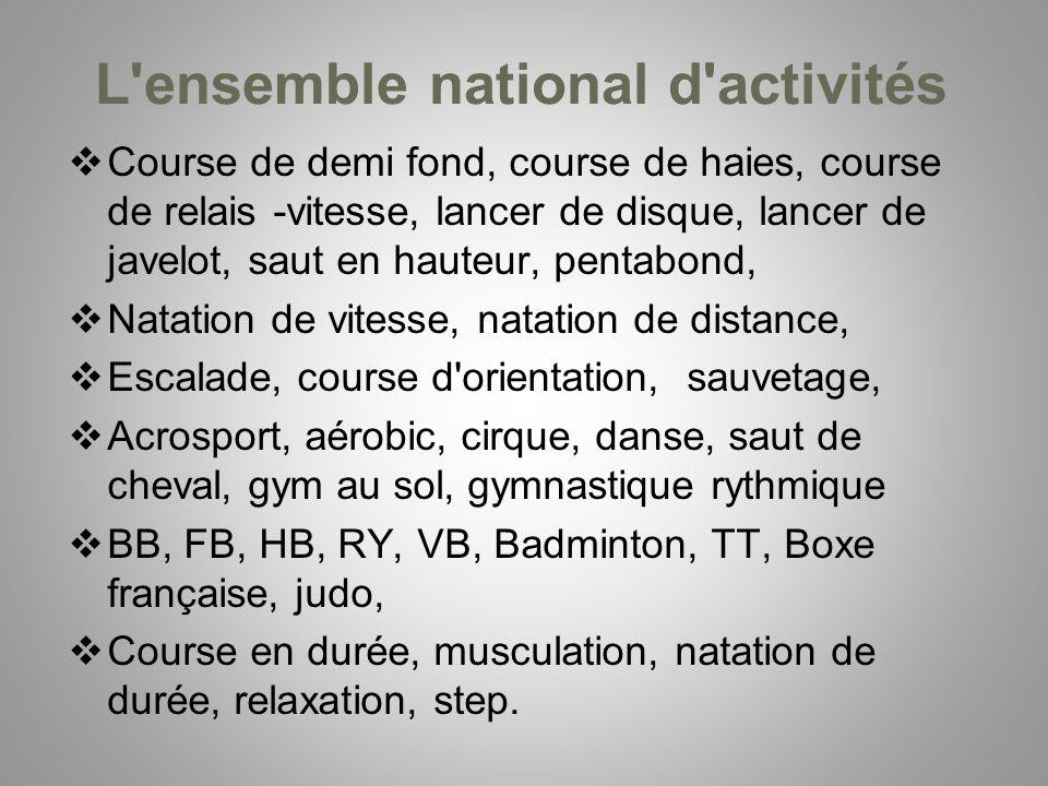 L'ensemble national d'activités Course de demi fond, course de haies, course de relais -vitesse, lancer de disque, lancer de javelot, saut en hauteur,