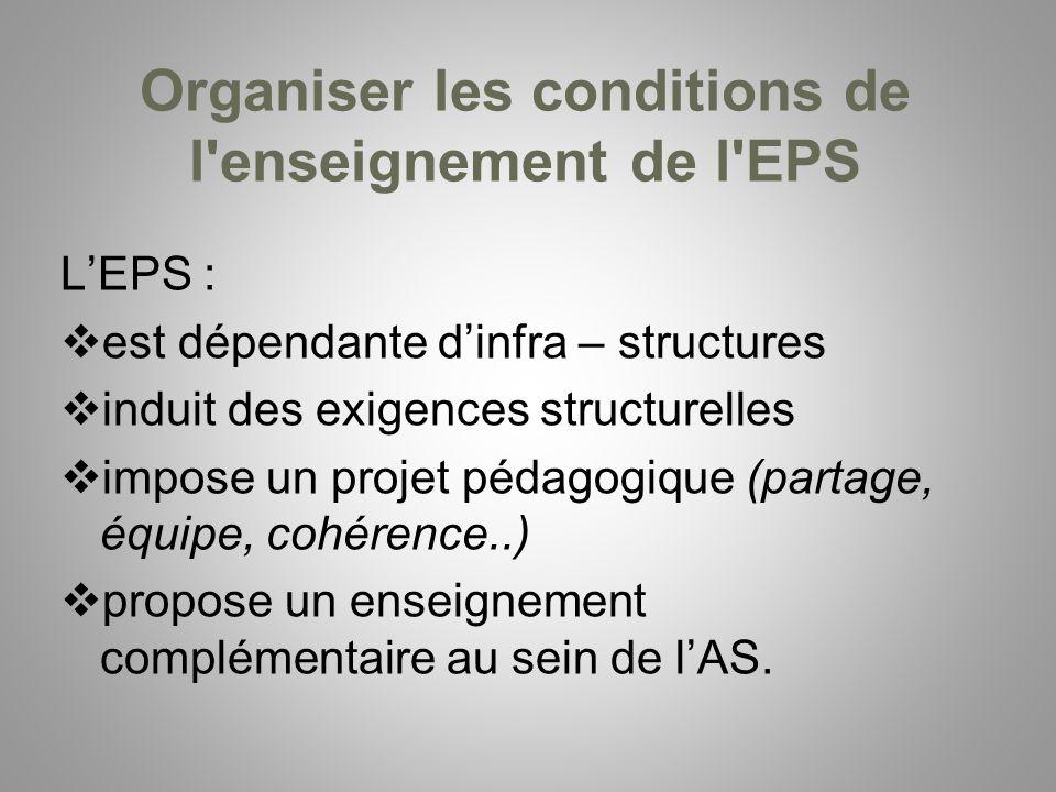Organiser les conditions de l'enseignement de l'EPS LEPS : est dépendante dinfra – structures induit des exigences structurelles impose un projet péda