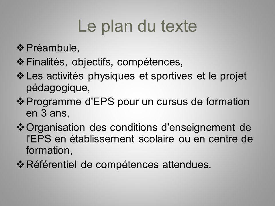 Le plan du texte Préambule, Finalités, objectifs, compétences, Les activités physiques et sportives et le projet pédagogique, Programme d'EPS pour un