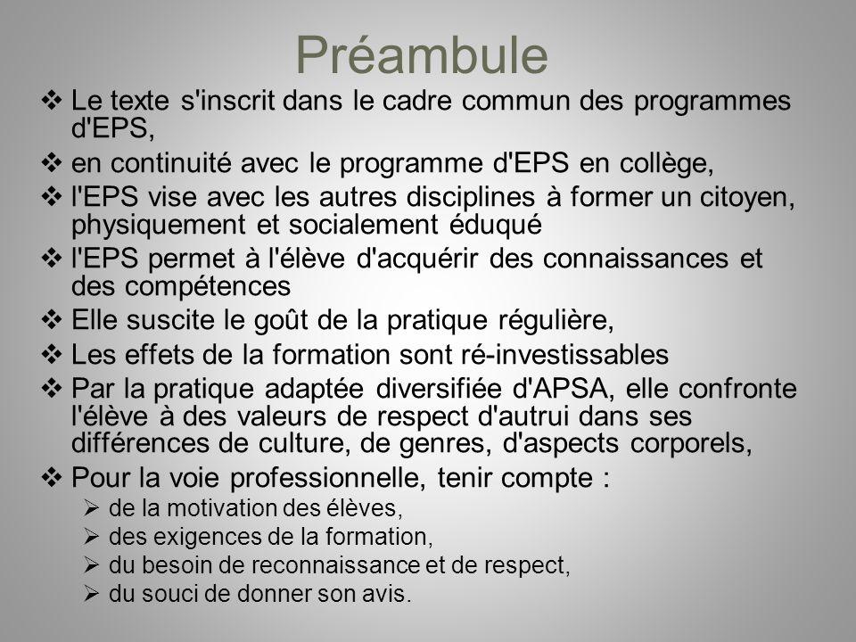 Préambule Le texte s'inscrit dans le cadre commun des programmes d'EPS, en continuité avec le programme d'EPS en collège, l'EPS vise avec les autres d