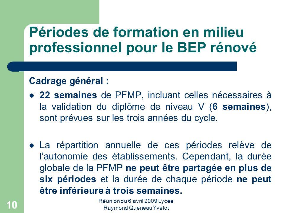 Réunion du 6 avril 2009 Lycée Raymond Queneau Yvetot 10 Périodes de formation en milieu professionnel pour le BEP rénové 22 semaines de PFMP, incluant