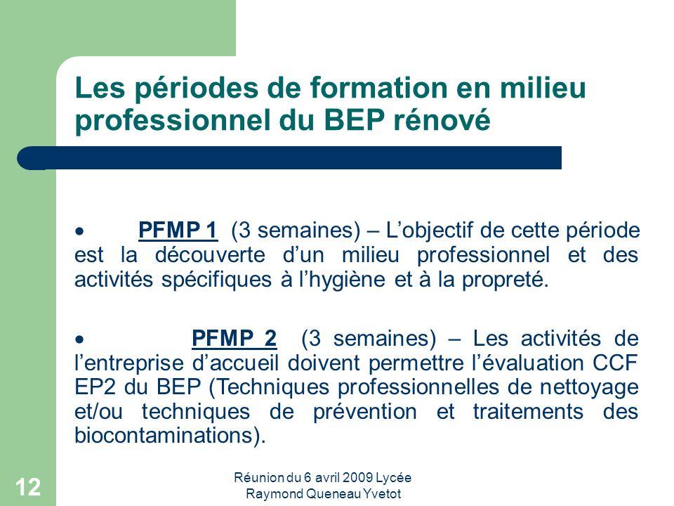 Réunion du 6 avril 2009 Lycée Raymond Queneau Yvetot 12 Les périodes de formation en milieu professionnel du BEP rénové PFMP 1 (3 semaines) – Lobjecti