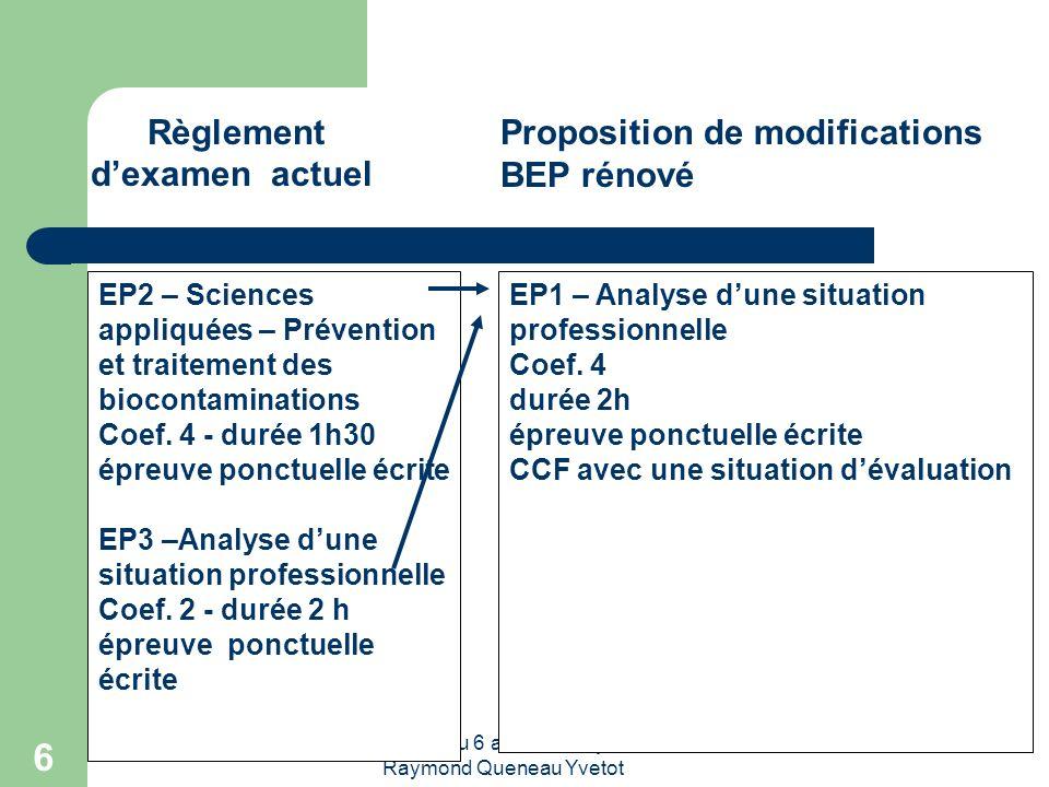 Réunion du 6 avril 2009 Lycée Raymond Queneau Yvetot 6 Règlement dexamen actuel Proposition de modifications BEP rénové EP2 – Sciences appliquées – Pr