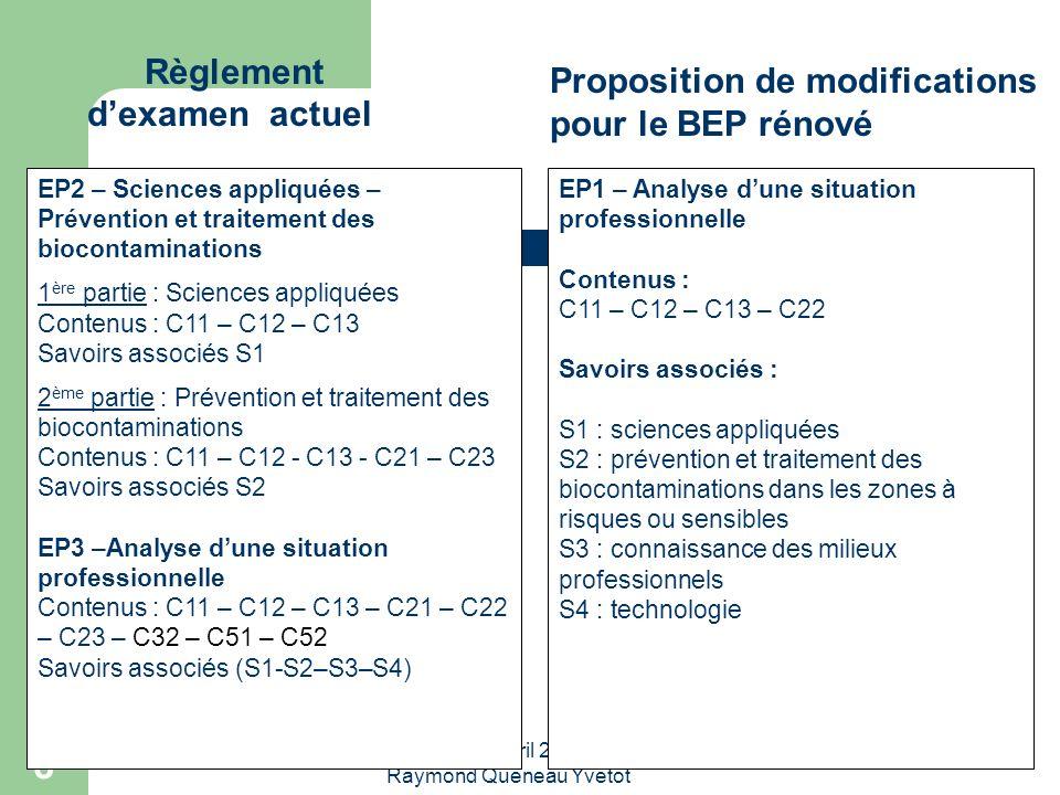 Réunion du 6 avril 2009 Lycée Raymond Queneau Yvetot 9 Règlement dexamen actuel Proposition de modifications pour le BEP rénové EP1 – Techniques professionnelles 1 ère Partie : Techniques de prévention et de traitement des biocontaminations Contenus : C11, C12, C13, C21, C22, C23, C31, C32, C41, C42, C45, C46, C47, C51 et les savoirs qui leur sont directement associés.