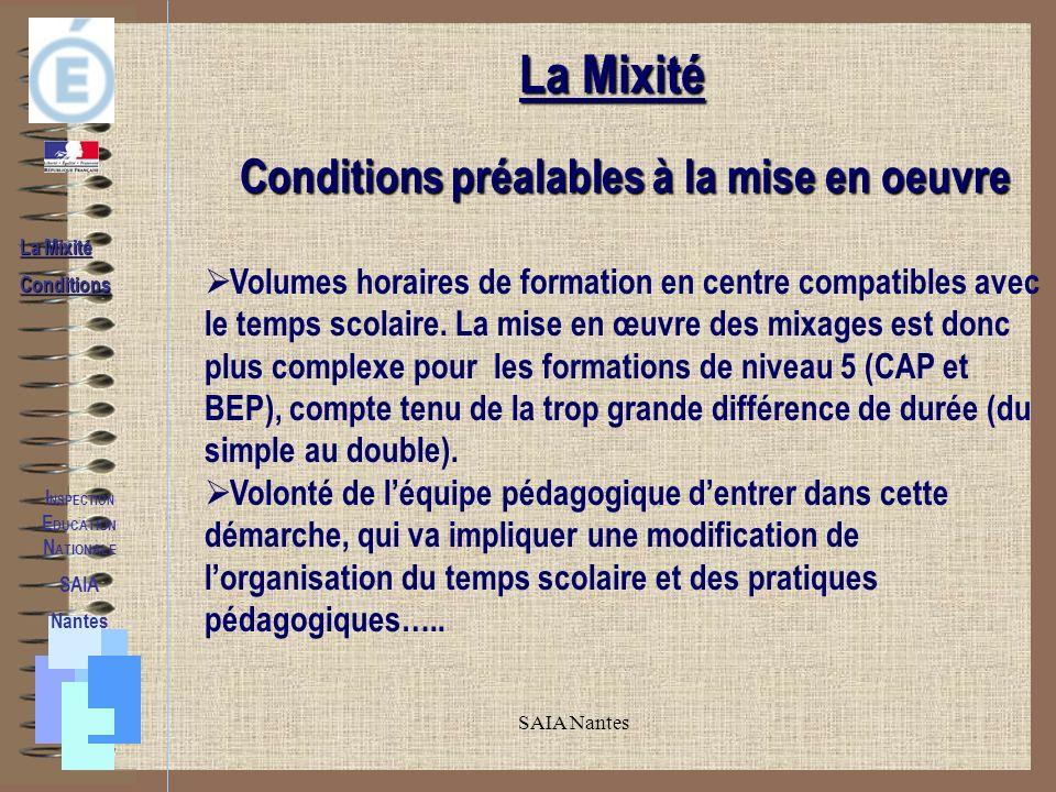 SAIA Nantes La Mixité Conditions Conditions préalables à la mise en oeuvre Volumes horaires de formation en centre compatibles avec le temps scolaire.