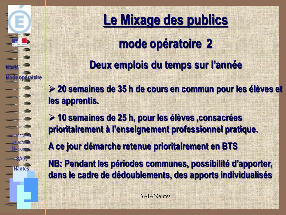 SAIA Nantes Mixité Mode opératoire Le Mixage des publics mode opératoire 2 Deux emplois du temps sur lannée 20 semaines de 35 h de cours en commun pour les élèves et les apprentis.