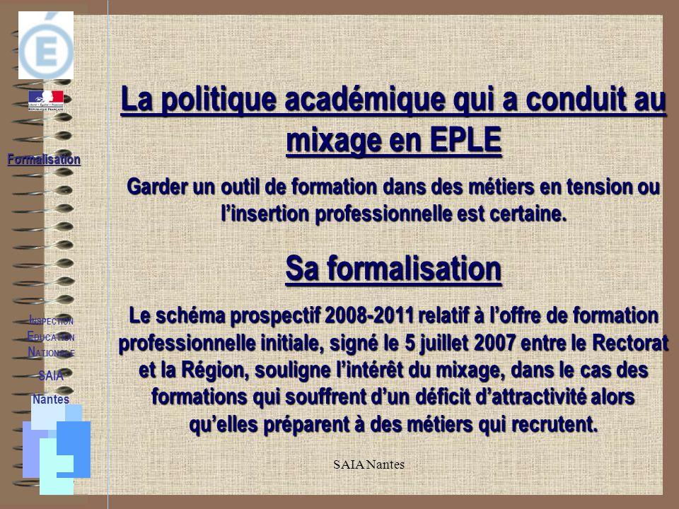 SAIA Nantes La politique académique qui a conduit au mixage en EPLE Garder un outil de formation dans des métiers en tension ou linsertion professionnelle est certaine.