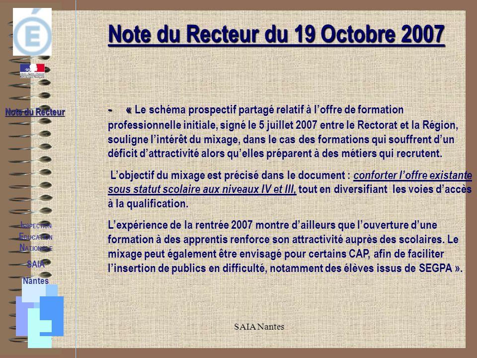 SAIA Nantes MixitéApproche Financière (4) La Mixité Approche financière (4) La capacité daccueil : Principe Le chef détablissement doit respecter la capacité daccueil arrêtée par le Recteur Le chef détablissement doit respecter la capacité daccueil arrêtée par le Recteur.