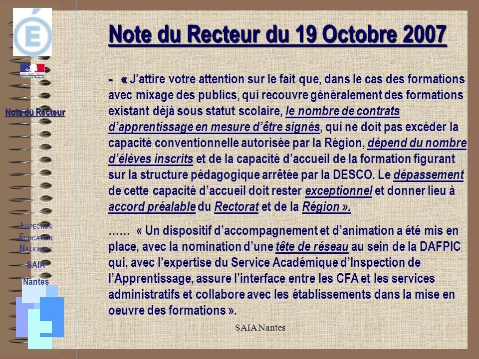 SAIA Nantes Mixage des publics publicsexemple I NSPECTION E DUCATION N ATIONALE SAIA Nantes