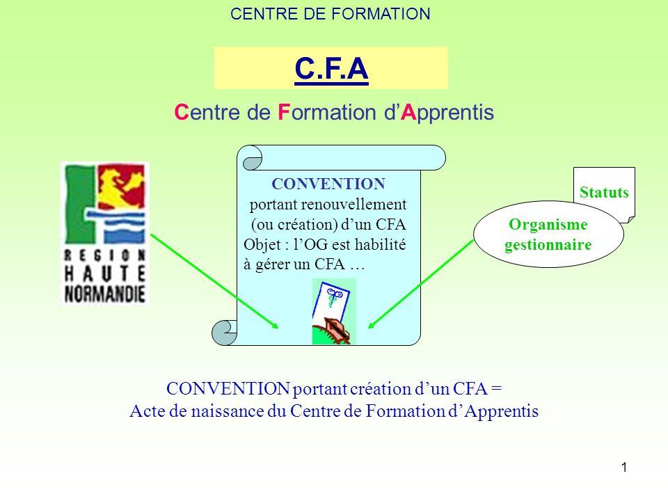 1 CONVENTION portant renouvellement (ou création) dun CFA Objet : lOG est habilité à gérer un CFA … Statuts Organisme gestionnaire CONVENTION portant