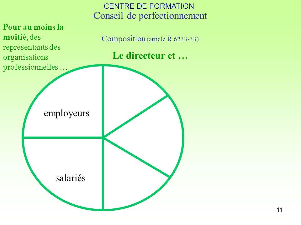 11 Conseil de perfectionnement Composition (article R 6233-33) employeurs salariés Pour au moins la moitié, des représentants des organisations profes