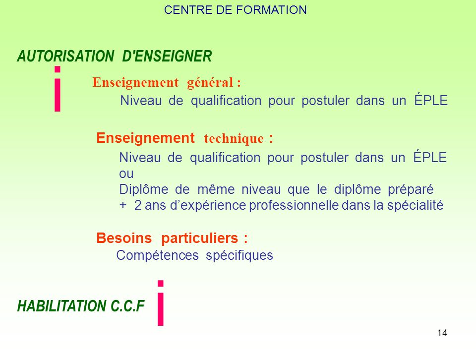 14 Enseignement général : Niveau de qualification pour postuler dans un ÉPLE Enseignement technique : Niveau de qualification pour postuler dans un ÉP