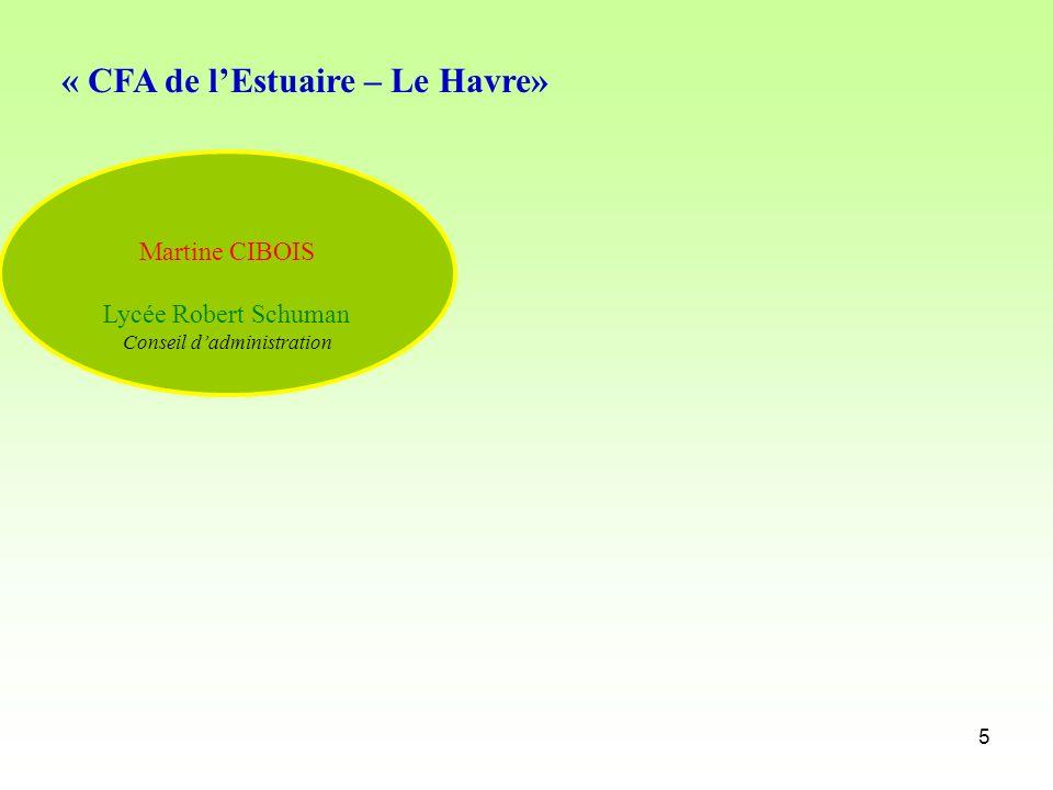 5 Martine CIBOIS Lycée Robert Schuman Conseil dadministration « CFA de lEstuaire – Le Havre»