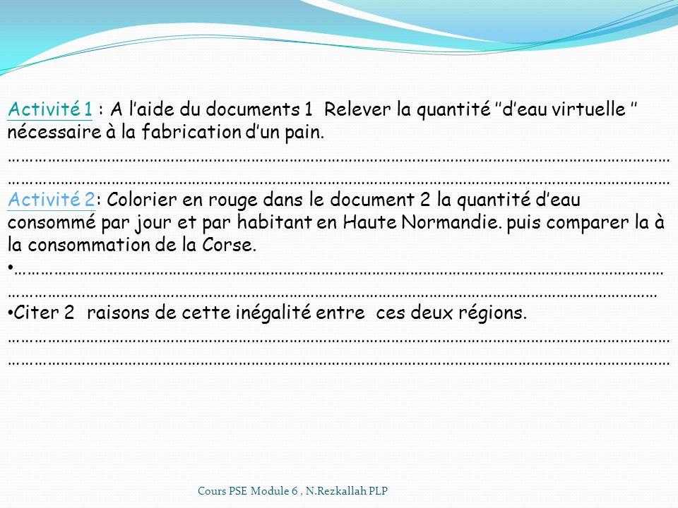 Activité 1 : A laide du documents 1 Relever la quantité deau virtuelle nécessaire à la fabrication dun pain.………………………………………………………………………………………………………………
