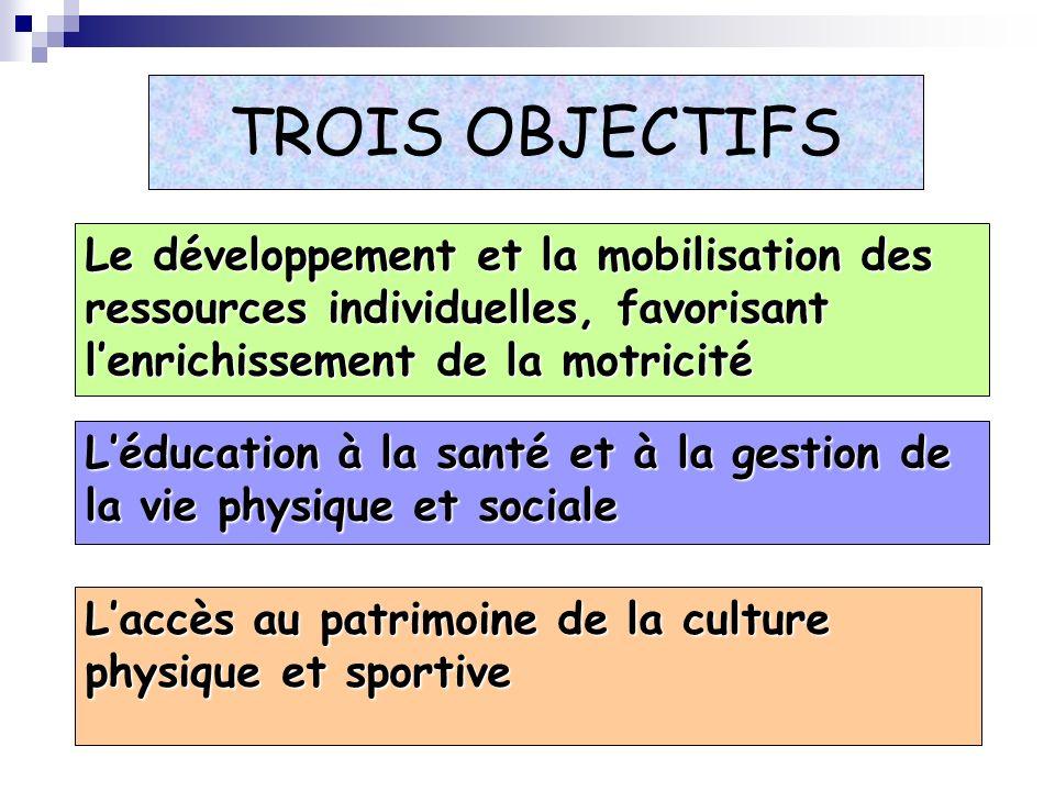 TROIS OBJECTIFS Le développement et la mobilisation des ressources individuelles, favorisant lenrichissement de la motricité Laccès au patrimoine de l