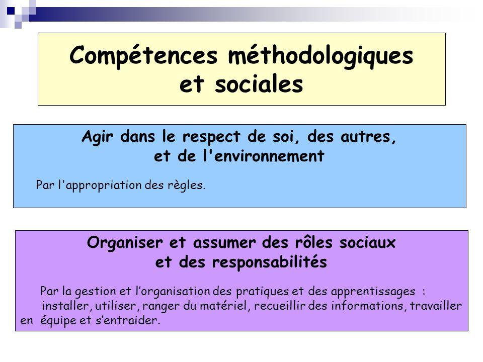 Compétences méthodologiques et sociales Agir dans le respect de soi, des autres, et de l'environnement Par l'appropriation des règles. Organiser et as