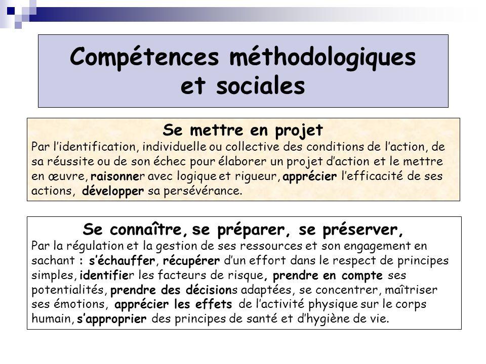 Compétences méthodologiques et sociales Se mettre en projet Par lidentification, individuelle ou collective des conditions de laction, de sa réussite