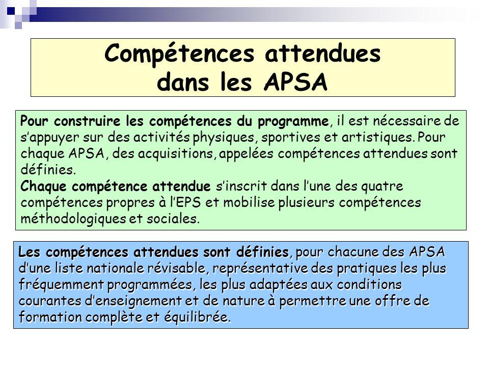 Compétences attendues dans les APSA Pour construire les compétences du programme, il est nécessaire de sappuyer sur des activités physiques, sportives
