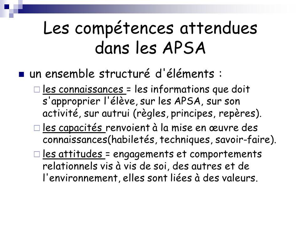 Les compétences attendues dans les APSA un ensemble structuré d'éléments : les connaissances = les informations que doit s'approprier l'élève, sur les