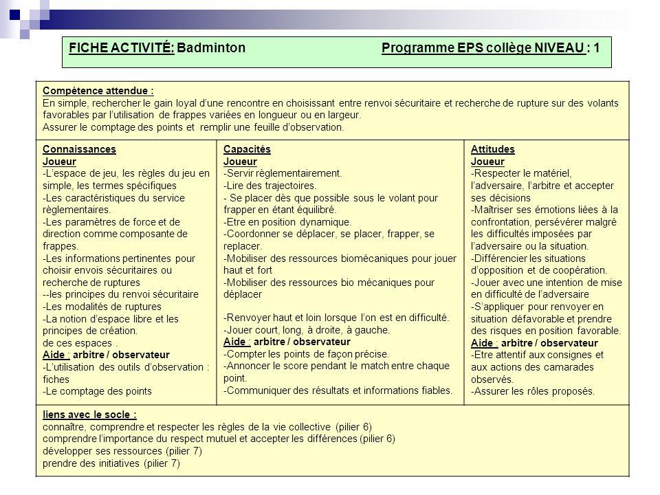 FICHE ACTIVITÉ: Badminton Programme EPS collège NIVEAU : 1 Compétence attendue : En simple, rechercher le gain loyal dune rencontre en choisissant ent