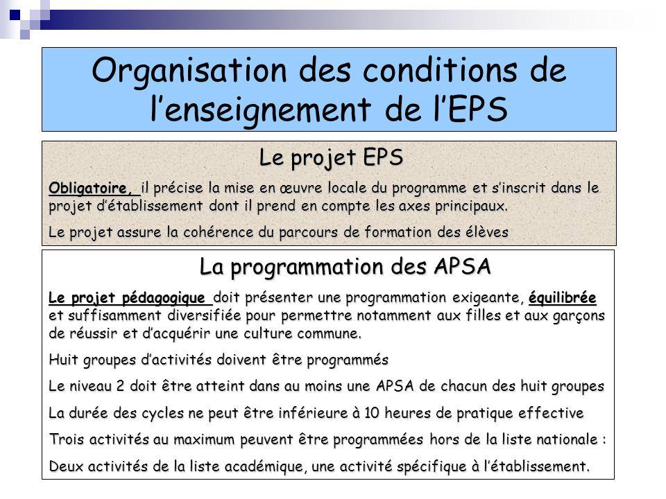 Organisation des conditions de lenseignement de lEPS Le projet EPS Le projet EPS Obligatoire, il précise la mise en œuvre locale du programme et sinsc