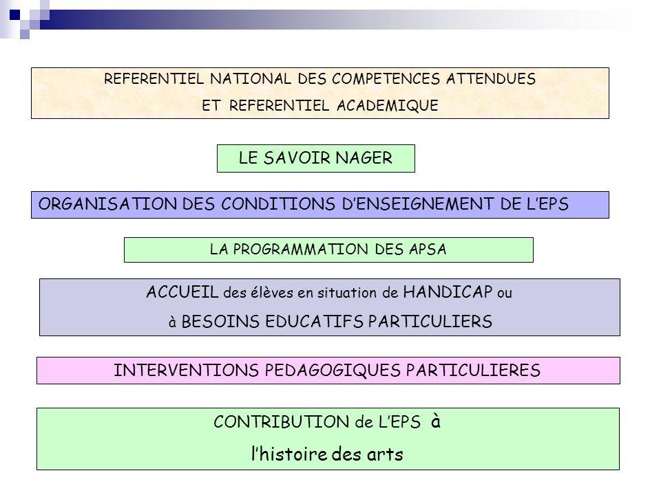 CONTRIBUTION de LEPS à lhistoire des arts LE SAVOIR NAGER REFERENTIEL NATIONAL DES COMPETENCES ATTENDUES ET REFERENTIEL ACADEMIQUE ORGANISATION DES CO