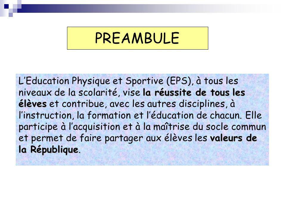 PREAMBULE Par la pratique scolaire dactivités physiques sportives et artistiques (APSA), lenseignement de lEPS garantit à tous les élèves une culture commune .