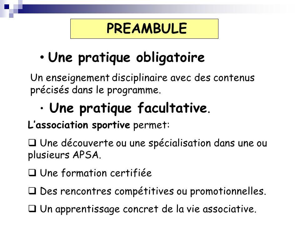 Une pratique obligatoire Un enseignement disciplinaire avec des contenus précisés dans le programme. Une pratique facultative. Lassociation sportive p
