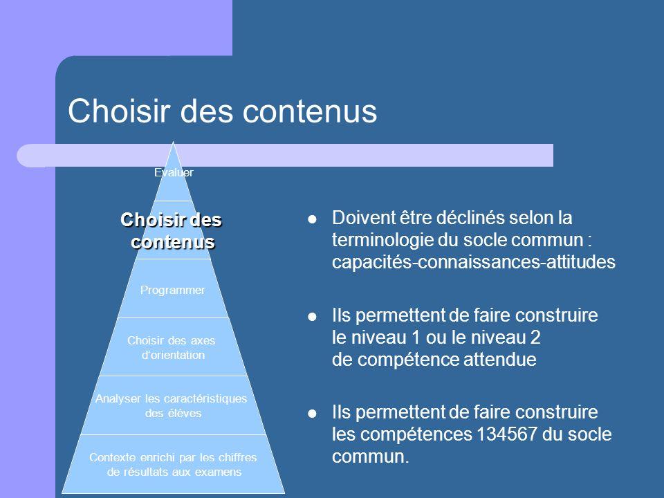 Choisir des contenus Doivent être déclinés selon la terminologie du socle commun : capacités-connaissances-attitudes Ils permettent de faire construir