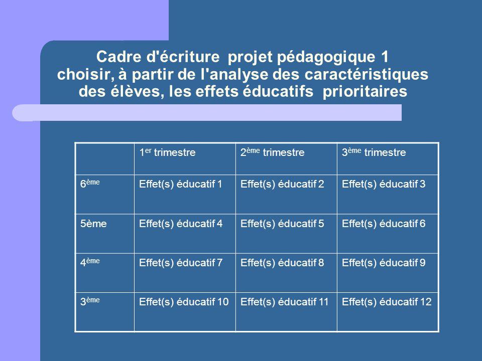 Cadre d'écriture projet pédagogique 1 choisir, à partir de l'analyse des caractéristiques des élèves, les effets éducatifs prioritaires 1 er trimestre