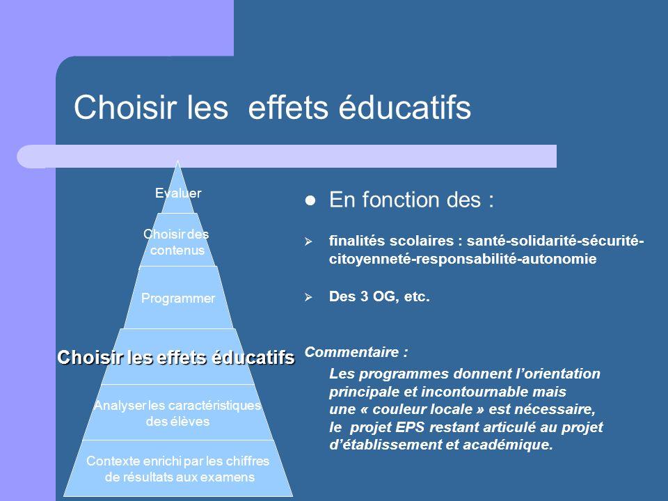 Choisir les effets éducatifs En fonction des : finalités scolaires : santé-solidarité-sécurité- citoyenneté-responsabilité-autonomie Des 3 OG, etc. Co