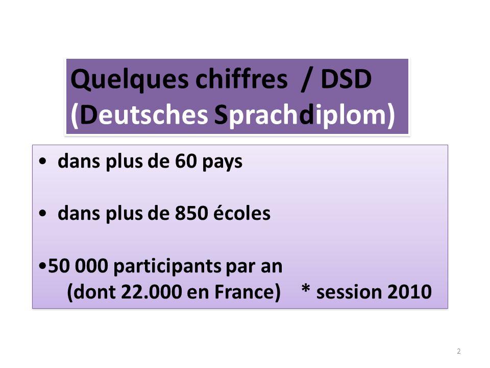 Quelques chiffres / DSD (Deutsches Sprachdiplom) Quelques chiffres / DSD (Deutsches Sprachdiplom) dans plus de 60 pays dans plus de 850 écoles 50 000