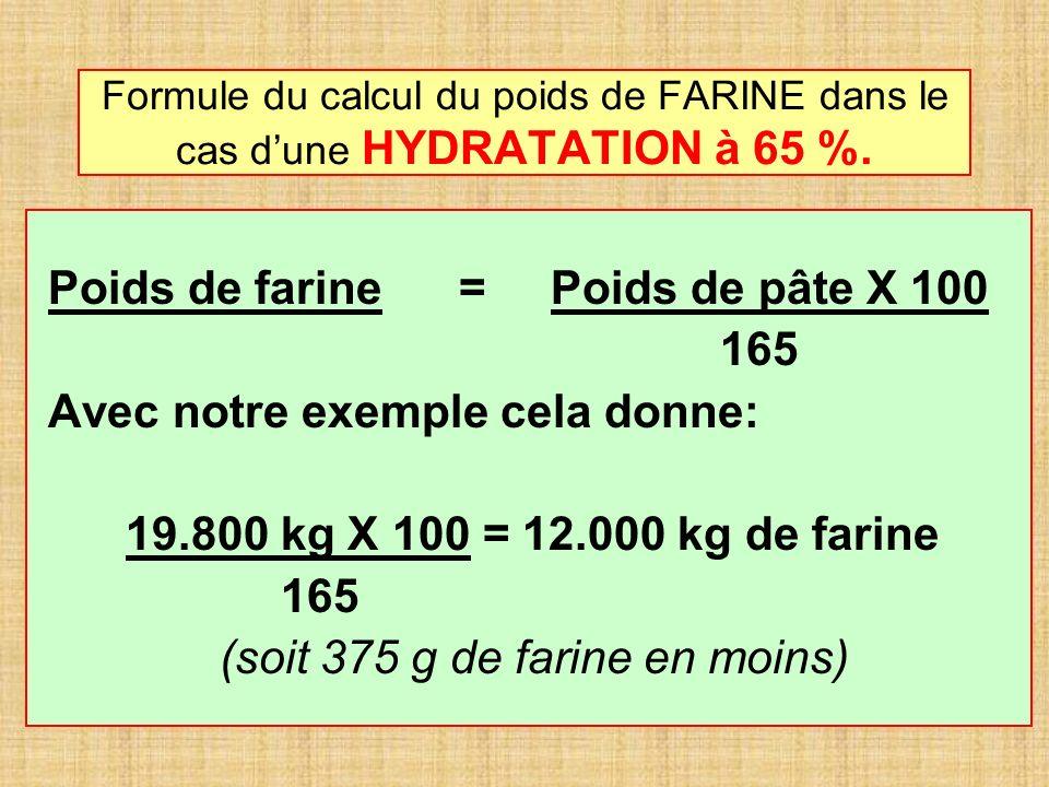 Formule du calcul du poids de FARINE dans le cas dune HYDRATATION à 65 %. Poids de farine = Poids de pâte X 100 165 Avec notre exemple cela donne: 19.