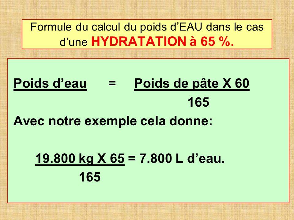 Formule du calcul du poids dEAU dans le cas dune HYDRATATION à 65 %. Poids deau = Poids de pâte X 60 165 Avec notre exemple cela donne: 19.800 kg X 65