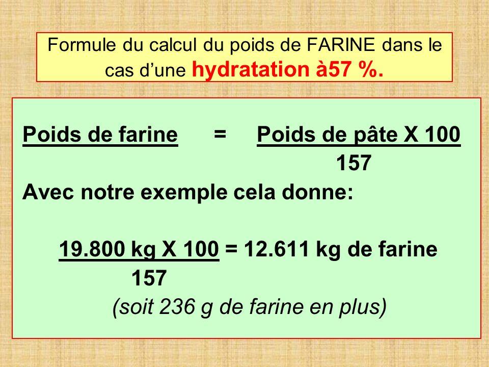 Formule du calcul du poids de FARINE dans le cas dune hydratation à57 %. Poids de farine = Poids de pâte X 100 157 Avec notre exemple cela donne: 19.8