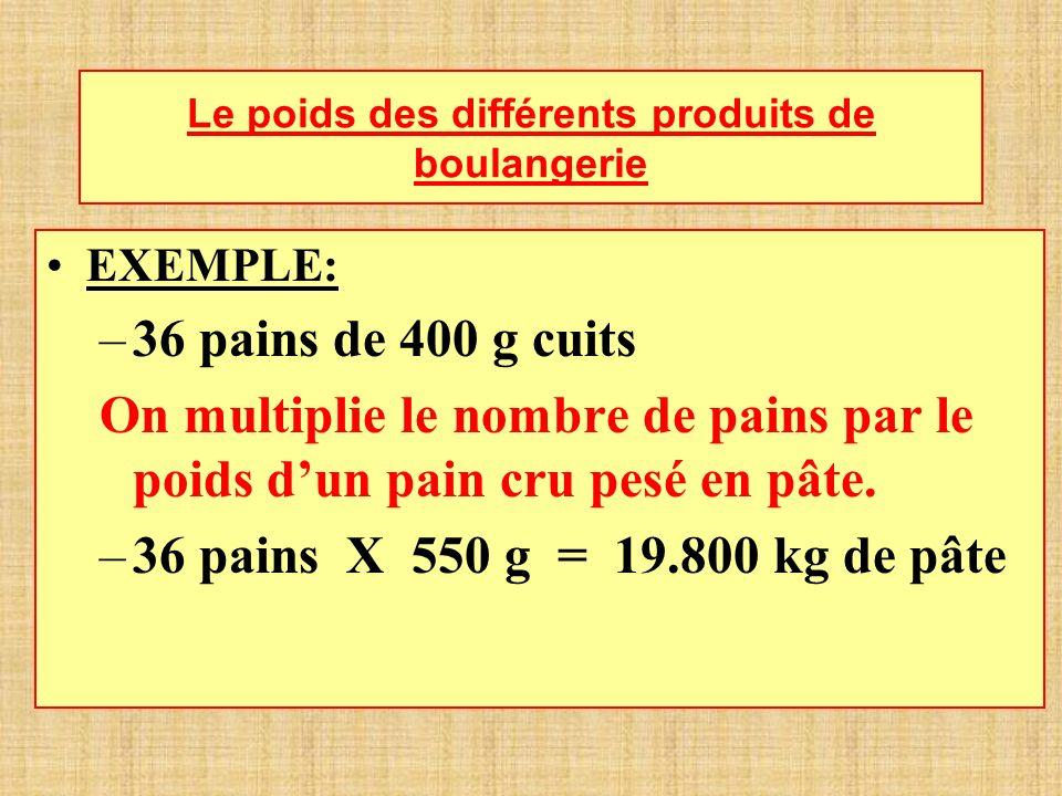 Le poids des différents produits de boulangerie EXEMPLE: –36 pains de 400 g cuits On multiplie le nombre de pains par le poids dun pain cru pesé en pâte.