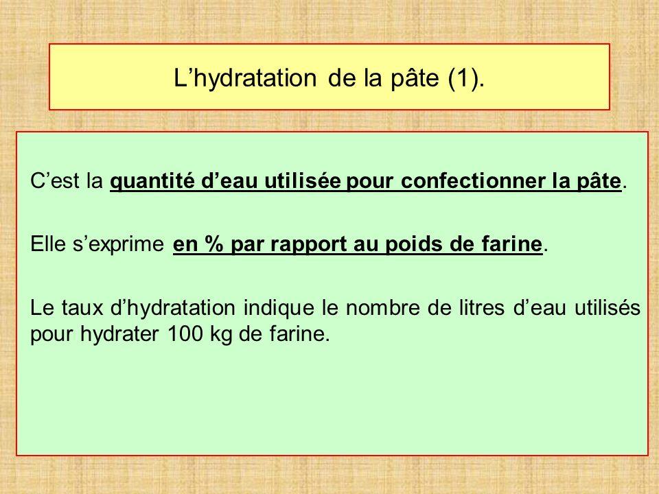 Lhydratation de la pâte (1). Cest la quantité deau utilisée pour confectionner la pâte. Elle sexprime en % par rapport au poids de farine. Le taux dhy