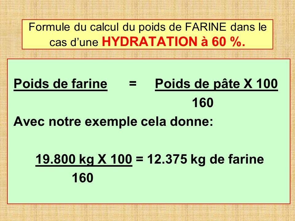 Formule du calcul du poids de FARINE dans le cas dune HYDRATATION à 60 %. Poids de farine = Poids de pâte X 100 160 Avec notre exemple cela donne: 19.